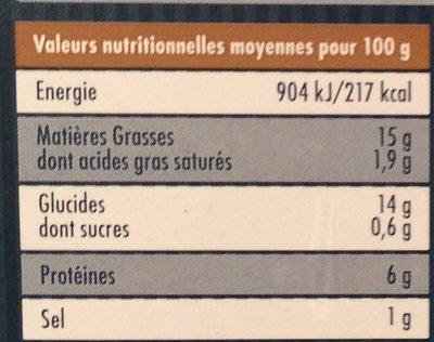 Suprêmes soufflés cèpes girolles - Informations nutritionnelles