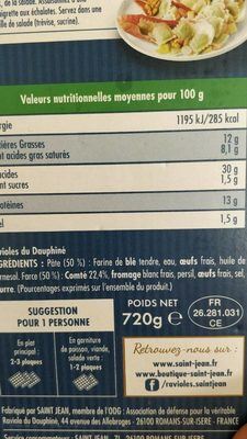 Ravioles du dauphine - Informations nutritionnelles