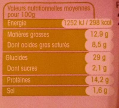 Ravioles à l'emmental - Informations nutritionnelles