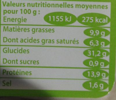 Ravioles - Informations nutritionnelles