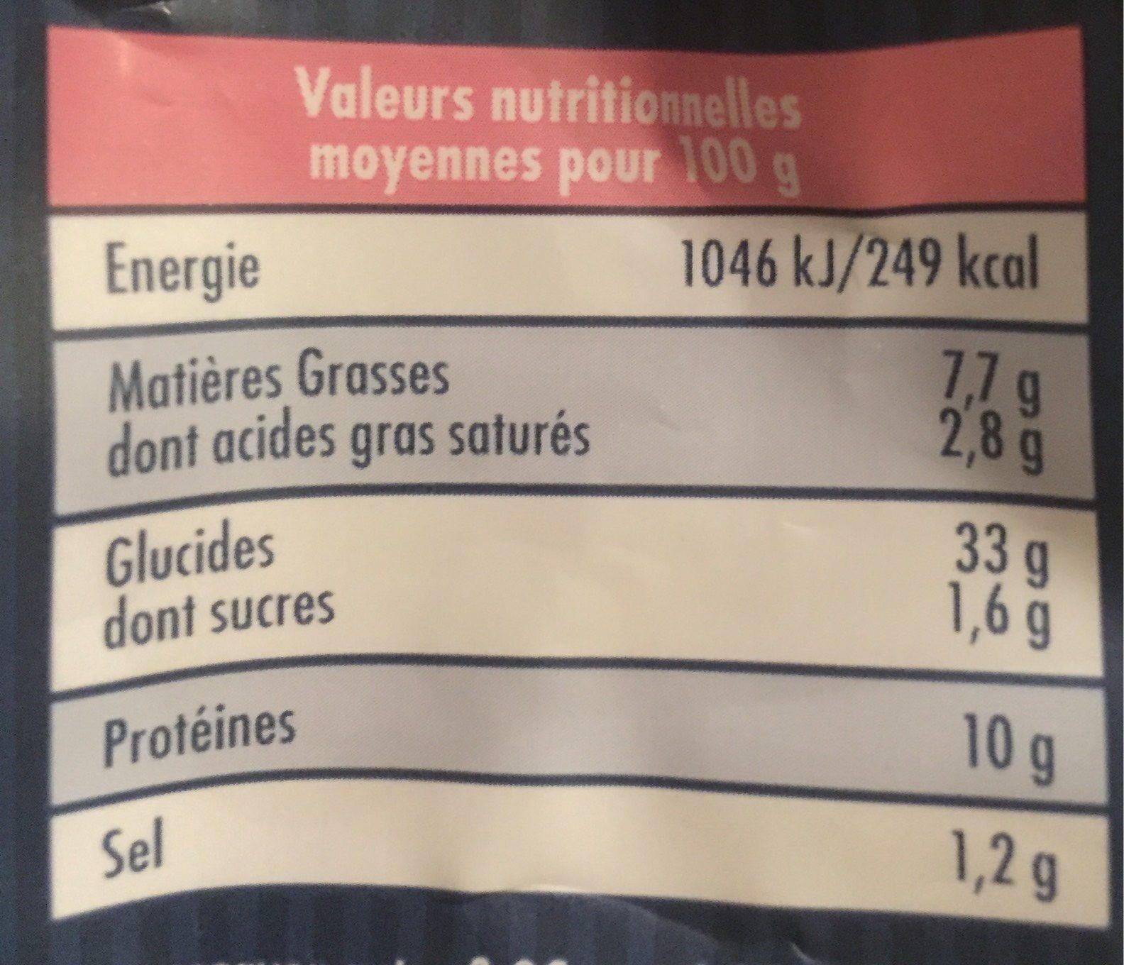 Nos véritables Pâtes fraîches raviolis jambon - Informations nutritionnelles