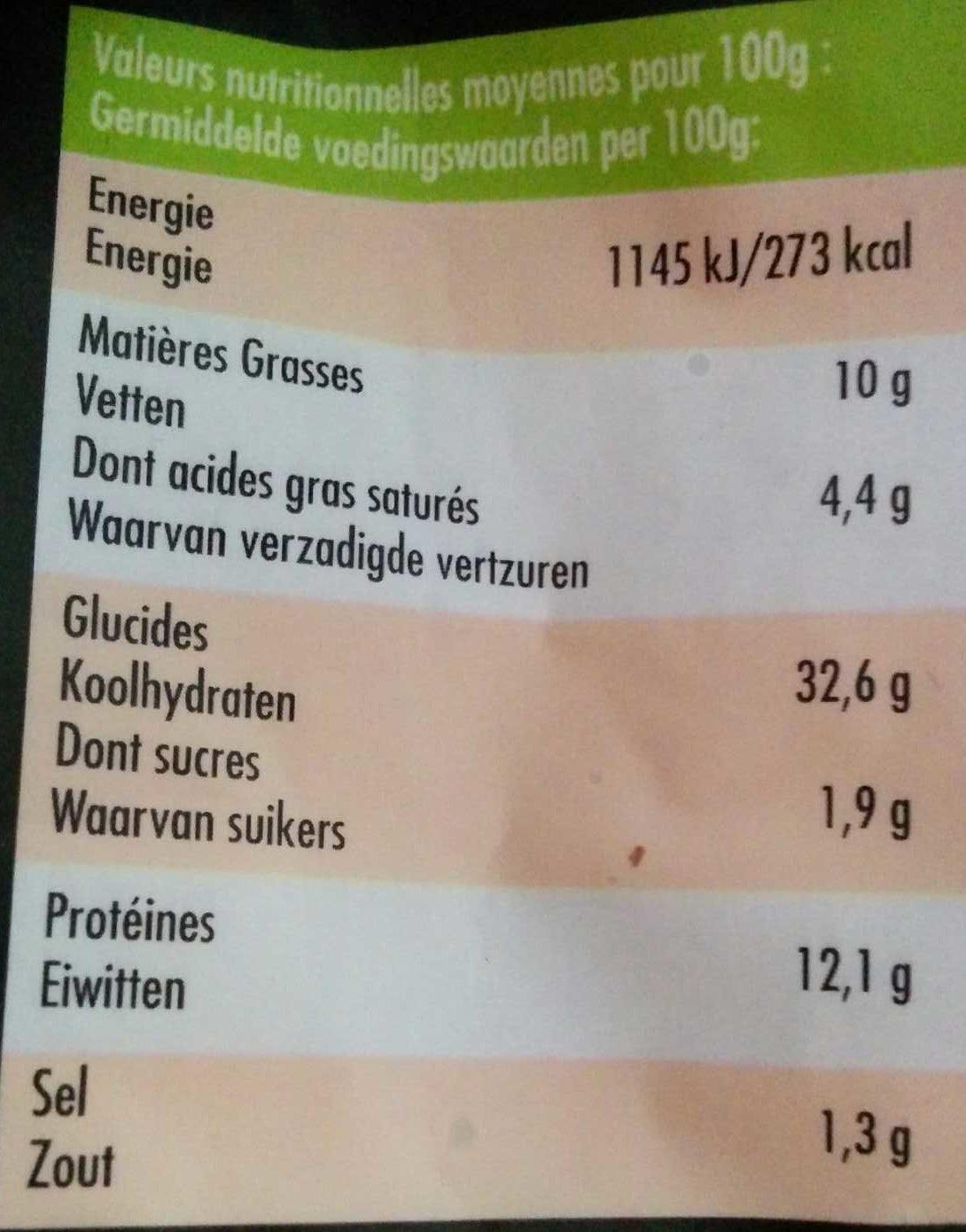 Pates fraîches ravioli pesto-mozarella - Informations nutritionnelles