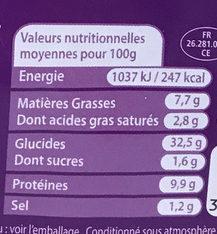 Ravioli jambon (50% gratuit) - Informations nutritionnelles