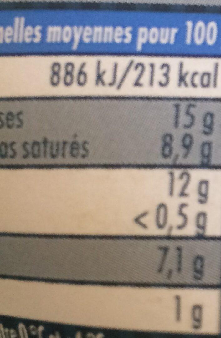 Quenelles de haddock à la ciboulette - Informations nutritionnelles - fr