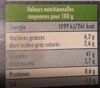 Ravioli champignons et ail des ours - Informations nutritionnelles