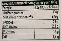 Ravioles - Nutrition facts - fr