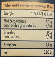 Nos pâtes perles saumon fumé et petits pois sauce citronnée - Nutrition facts