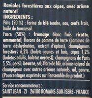 Ravioles Cèpes - Ingrédients