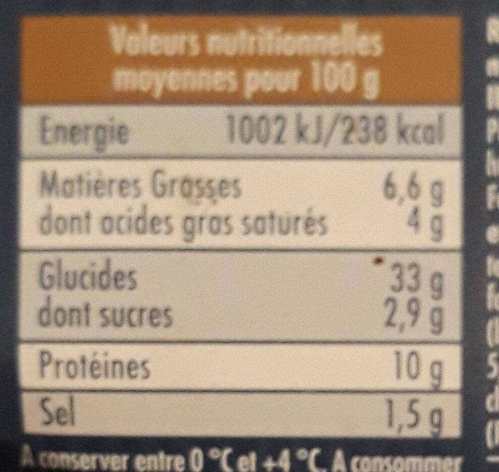 Ravioles Cèpes - Informations nutritionnelles
