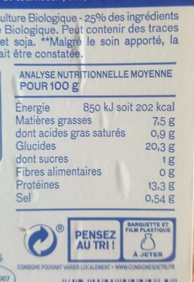 Panés de Cabillaud - Nutrition facts