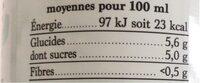 Boisson à l'aloe Vera - Informations nutritionnelles - fr