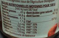 Pâte à Tartiner Amandes Cacao - Nutrition facts