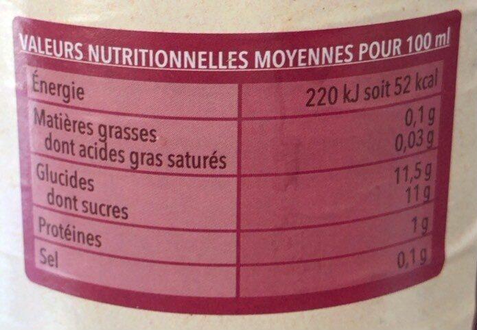 Jus De Bettrave Rouge Lacto-fermenté - Informations nutritionnelles - fr