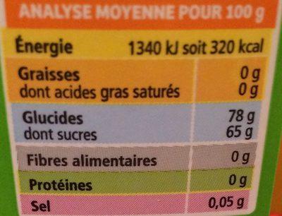 Sirop d'agave - Voedigswaarden