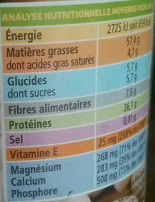 Purée d'Amandes - Informations nutritionnelles - fr