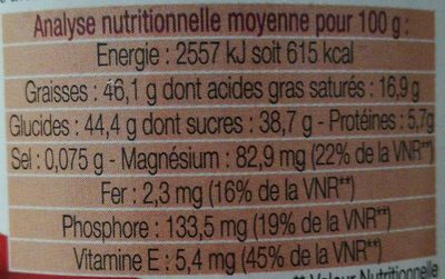 Pâte à tartiner Noisette Cacao - Nutrition facts