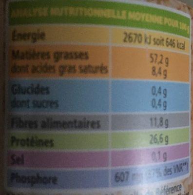 Tahin Purée de sésame crue - Informations nutritionnelles