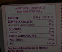 Muffins A La Myrtille - Informations nutritionnelles