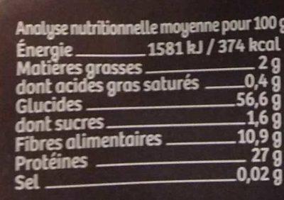 Lentilles 3 couleur en torsades - Voedigswaarden