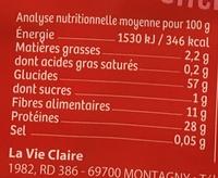 Lentilles corail en torsades - Informations nutritionnelles