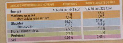 Lunettes à la Myrtille - Informations nutritionnelles
