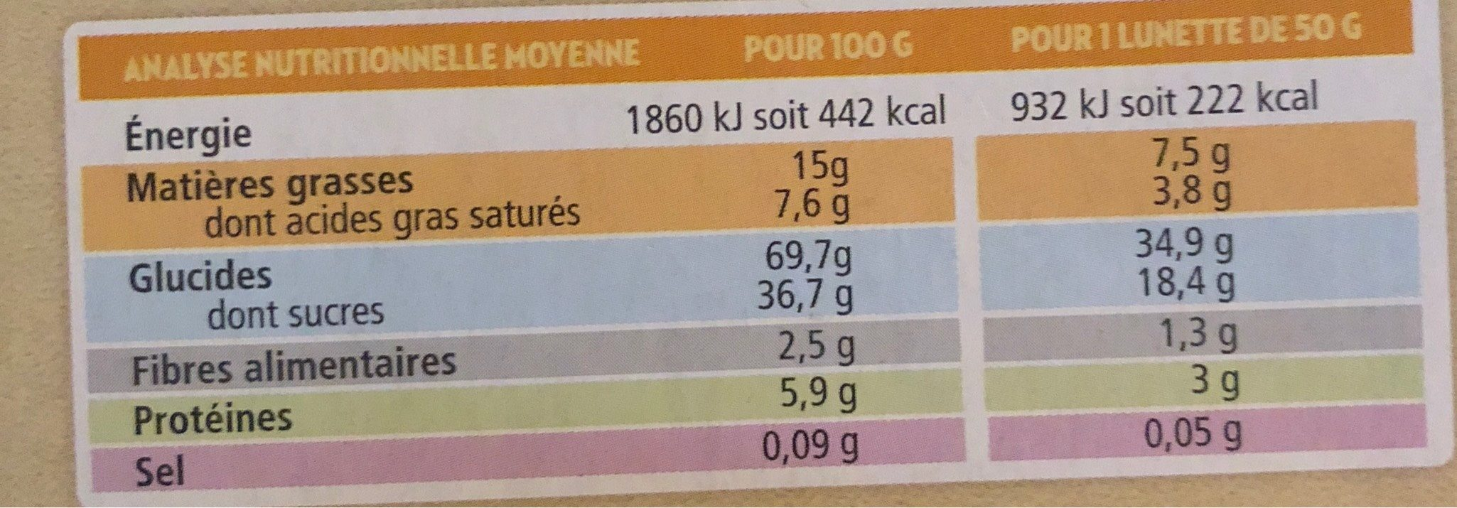 Lunettes à la Myrtille - Valori nutrizionali - fr