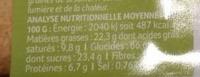 Sablés à l'épeautre - 营养成分