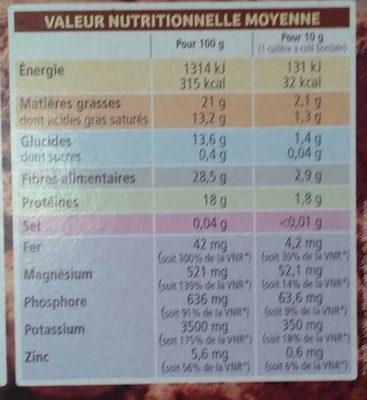 Pur Cacao en Poudre - Informations nutritionnelles