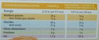 Palmiers Feuilletés - Nutrition facts