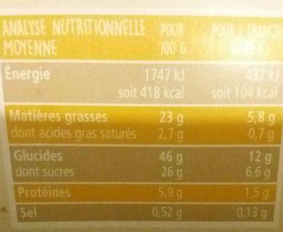 Cake Citron et graines de Pavot - Nutrition facts