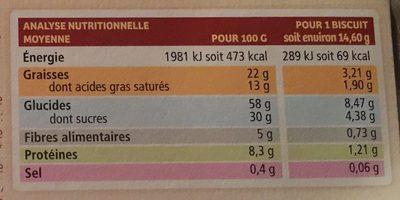 Cookies quinoa chocolat - Nutrition facts - fr