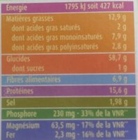 Biscottes à l'épeautre - Nutrition facts