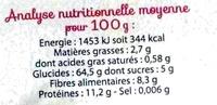 Coquillettes Complètes - Informations nutritionnelles - fr