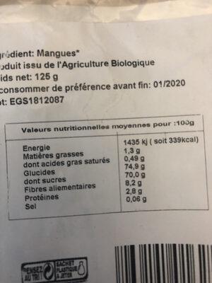 Mangues Séchées - Informations nutritionnelles - fr