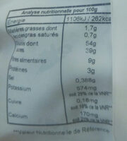 Figues moelleuses - Nutrition facts