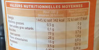 Chicoree soluble - Nutrition facts