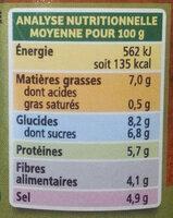 Moutarde Douce Aux Aromates - Nutrition facts