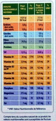 Levure de bière en paillettes - Nutrition facts