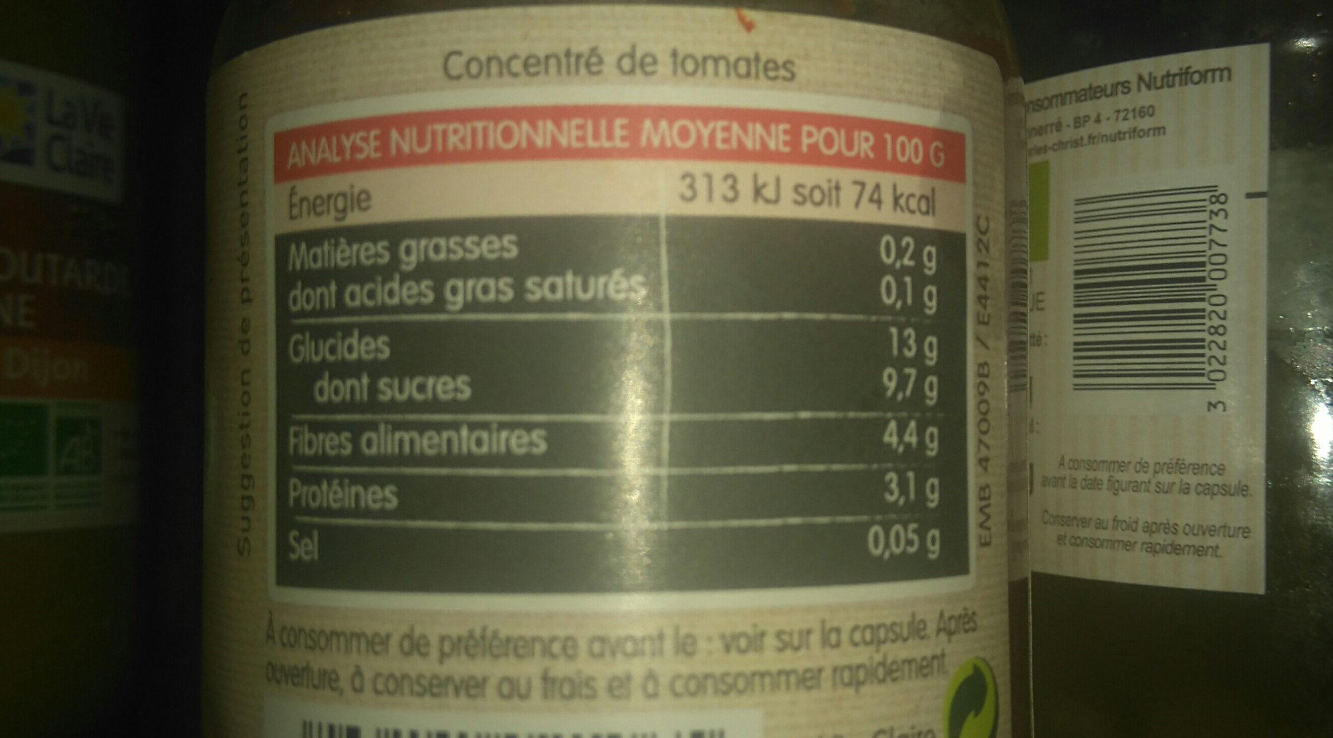 Concentré de tomates - Informations nutritionnelles