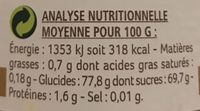 Miel Gelée royale - Nutrition facts - fr