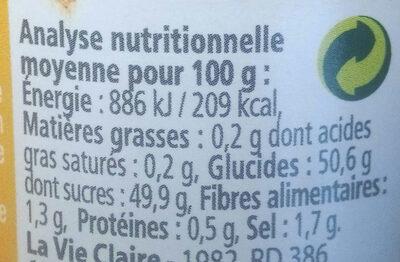 Chutney de mangues - Nutrition facts