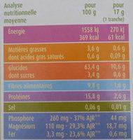Pain azyme sarrasin épeautre - Valori nutrizionali - fr