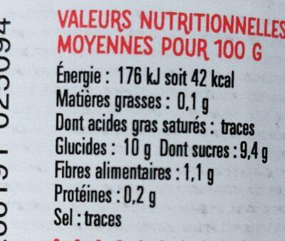 Puree de pomme - Nutrition facts