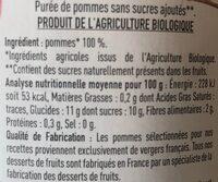 Purée Pommes - Valori nutrizionali - fr