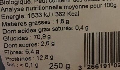 Tagliatelles à la spiruline - Nutrition facts