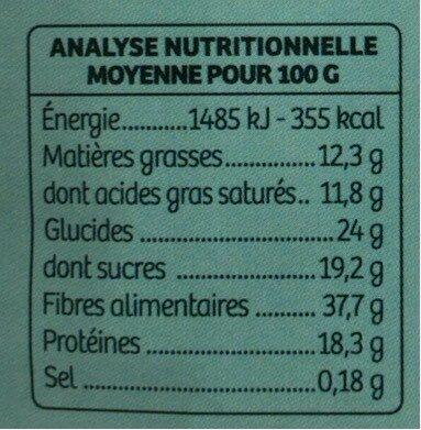 Farine de coco - Informations nutritionnelles - fr