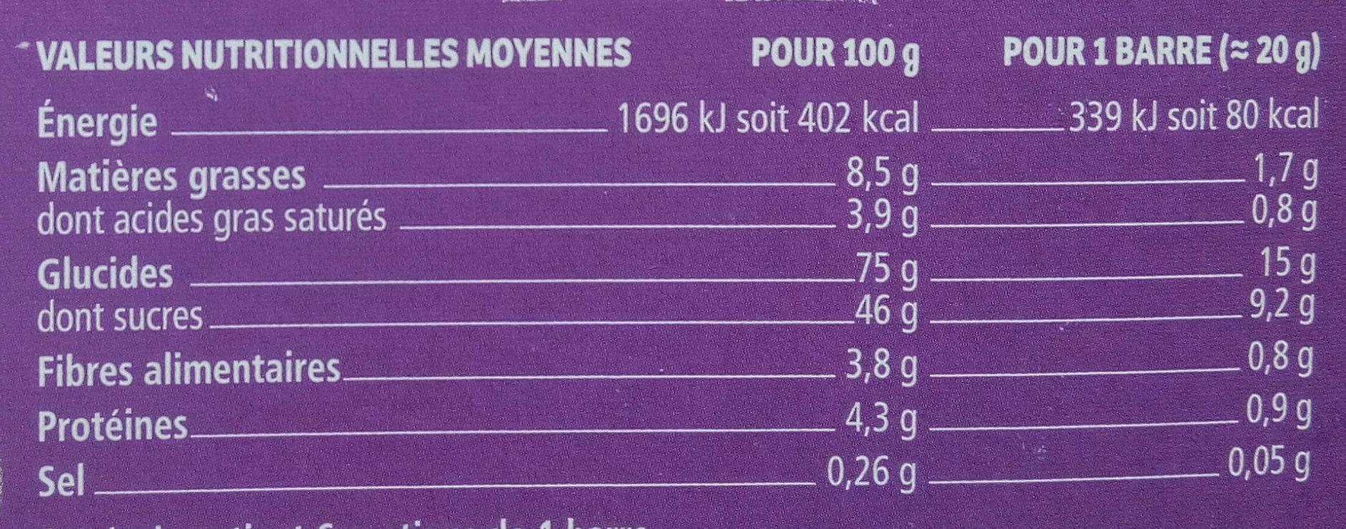 Barres fourrées à la Figue - Nutrition facts