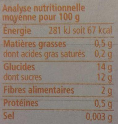 Purée Pommes Bananes 100% Fruits - Nutrition facts