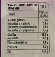 2 Galettes de Céréales Brebis & Figues Prêtes à déguster - Nutrition facts