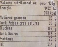 Fourme d'Ambert (29% MG) - Nutrition facts - fr